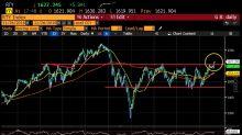 Ulteriori progressi per i mercati azionari