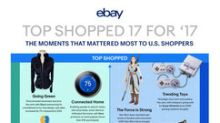Star Wars, Commerce for Good, the Rise of Gen-Z Yellow, and the Solar Eclipse: eBay's 'Top Shopped' Reveals the Moments and Movements that Mattered Most in 2017
