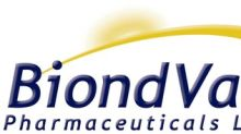BiondVax Announces First Quarter 2019 Financial Results