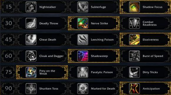 Encrypted Text: How to play a rogue in patch 5.2