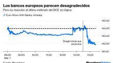El BCE da el primer paso y admite su error: Marcus Ashworth