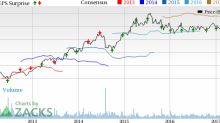 Walgreens Boots (WBA) Meets Q2 Earnings, Retains EPS View