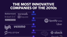 The 16 most innovative new companies of the 2010s