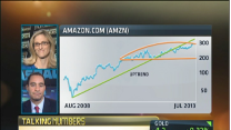 Can anything stop Amazon?