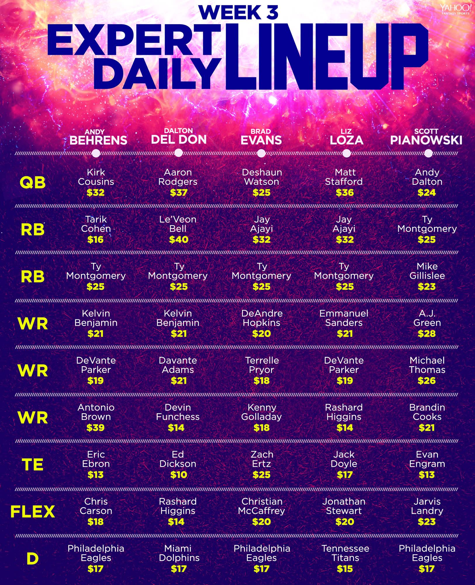Yahoo Gurus Reveal Their Week 3 Daily Fantasy Lineups