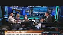 Future of the Rally: All Eyes on the Fed
