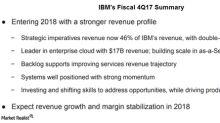 Why IBM Stock Fell despite Better-than-Expected 4Q17 Earnings