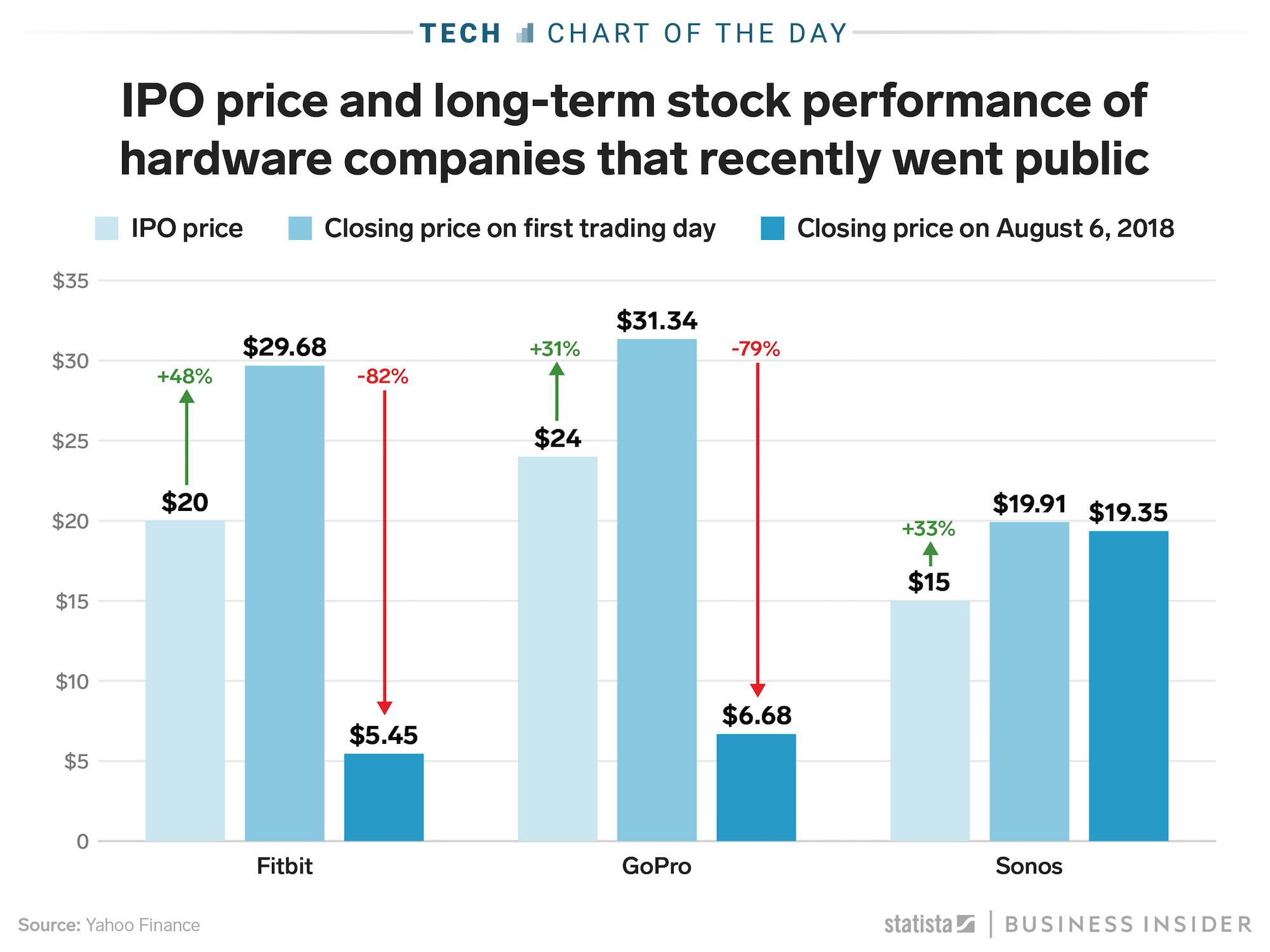 companys share price - HD2000×1500
