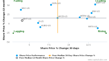 J.B. Hunt Transport Services, Inc. breached its 50 day moving average in a Bearish Manner : JBHT-US : June 21, 2017