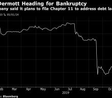 McDermott Files For Bankruptcy, Plans to Sell Lummus Unit