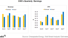 How Did Chesapeake Energy Perform in 4Q17?