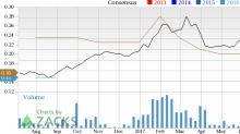 What Falling Estimates & Price Mean for EXFO Inc (EXFO)