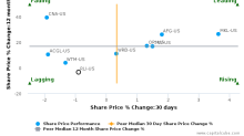 RLI Corp. breached its 50 day moving average in a Bearish Manner : RLI-US : December 6, 2017