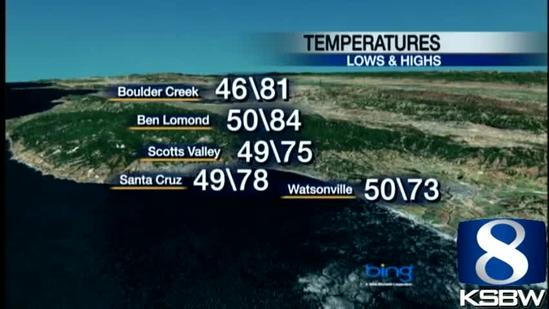 Watch Your KSBW Weather Forecast 06.12.13