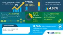 High-End Bicycle Market- Roadmap for Recovery from COVID-19 | Rapid Growth of E-commerce to Boost the Market Growth | Technavio
