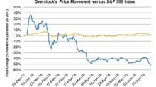 Overstock Fell ~9% on June 25: What's Driving the Decline?