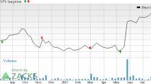 Should You Buy Puma Biotechnology (PBYI) Ahead of Earnings?