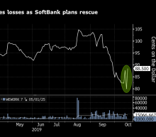 SoftBank Said to Plan $5 Billion Rescue Financing for WeWork