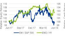 Emerging markets: Keep an eye on dispersion