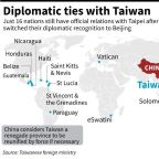 Police on alert as Taiwan's flag lowered in the Solomons