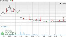 What's in the Cards for Adverum (ADVM) this Earnings Season?