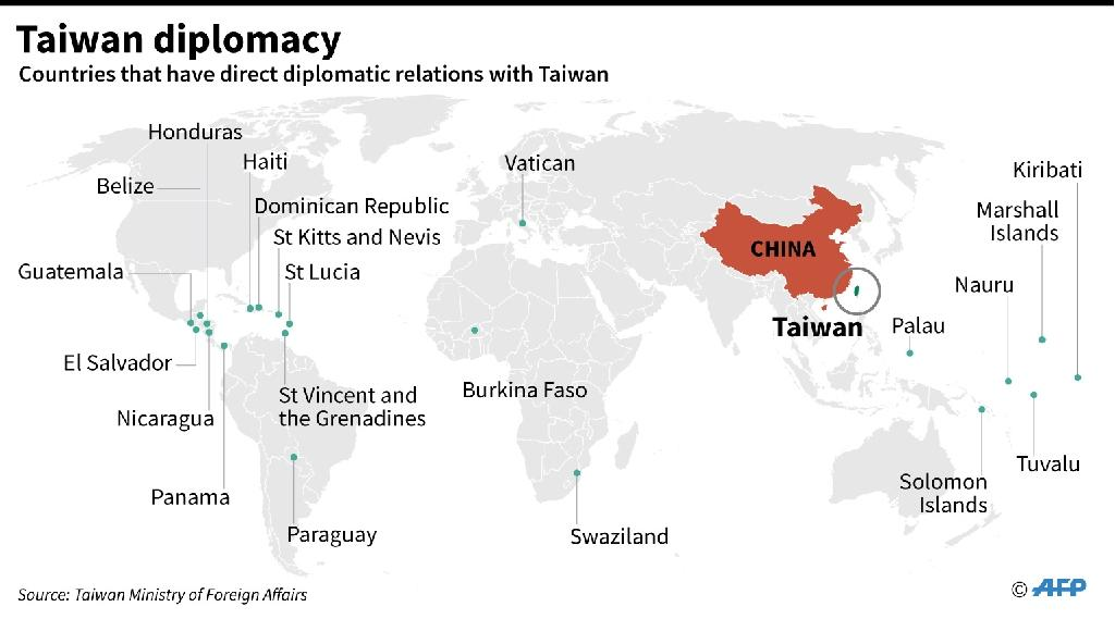 Taiwan diplomacy (AFP Photo/Gal ROMA)