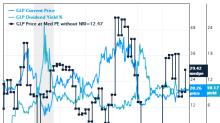 6 Cheap Stocks Trading at 52-Week Highs