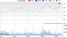 Bruker (BRKR) Up 7.7% Since Earnings Report: Can It Continue?