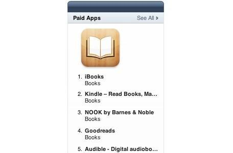 App Store acting wonky by showing free apps in the top paid list