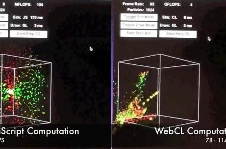 WebCL scores first demos, GPU accelerated apps headed to your browser