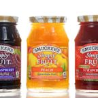 Factors Setting the Tone for Smucker's (SJM) Q4 Earnings