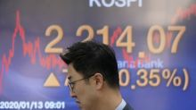 Global markets subdued ahead of US-China trade pact signing