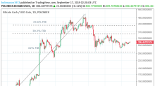 Bitcoin Cash – ABC, Litecoin and Ripple Daily Analysis – 17/09/19