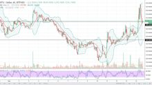 Bitcoin Gold DASH and Monero Price Forecast December 15, 2017, Technical Analysis