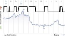 See what the IHS Markit Score report has to say about Big Lots Inc.