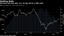 Oil Extends Losses as Threat of U.S. Recession Damps Sentiment