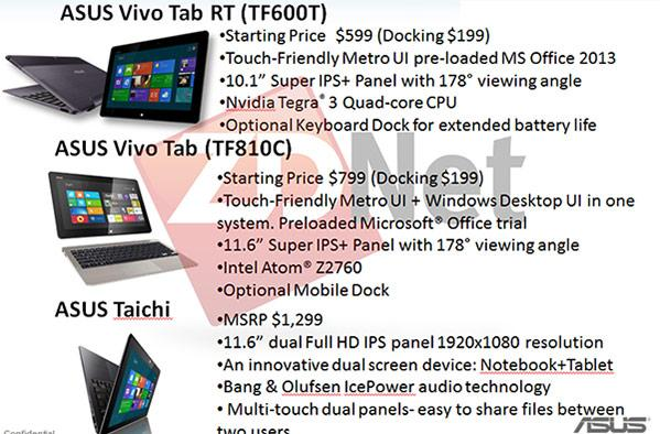 Purported ASUS holiday roadmap pegs Windows 8 tablets at $599 and above