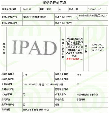 Apple pays $60 million in iPad trademark dispute, makes peace with Proview