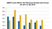AMAT's Weak Fiscal Q4 2018 Guidance Makes Investors Cautious