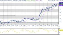 Prossime eventuali mosse stimoli monetari portano volatilità