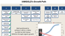 These Catalysts Could Benefit IAMGOLD in 2018 and Beyond
