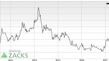 UR-Energy (URG) Worth a Look: Stock Jumps 9% in Session