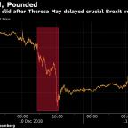 TARP Talk Refuses to Die as Brexit Hurtles Toward the Abyss
