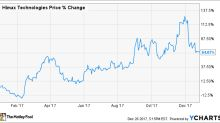 Is Himax Technology Stock's Run Over?