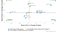 TriCo Bancshares breached its 50 day moving average in a Bearish Manner : TCBK-US : August 18, 2017