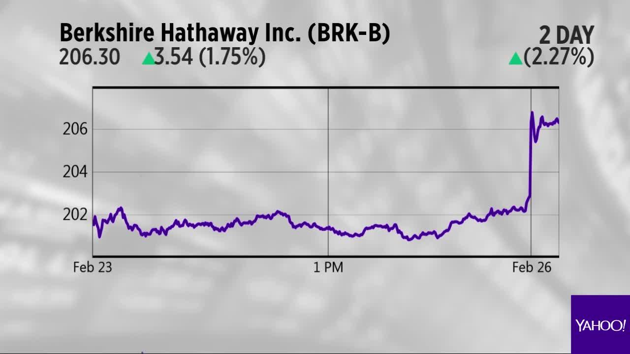 Berkshire hathaway qualcomm and netflix are the charts of the day buycottarizona Images