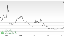 BioLine Rx (BLRX) Catches Eye: Stock Adds 5.2% in Session
