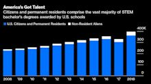 Tech Companies Want You to Believe America Has a Skills Gap