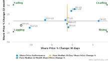 CIRCOR International, Inc. breached its 50 day moving average in a Bearish Manner : CIR-US : June 22, 2017