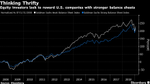 Bull Market's Trillion-Dollar Dividend Ride Comes Back to Earth
